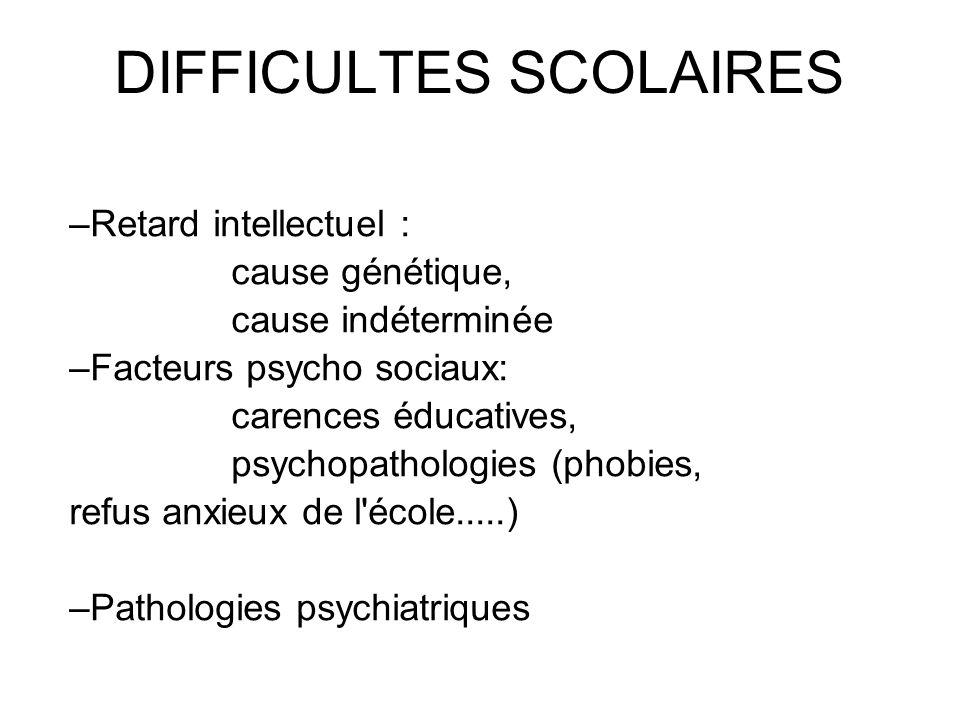 DIFFICULTES SCOLAIRES –Retard intellectuel : cause génétique, cause indéterminée –Facteurs psycho sociaux: carences éducatives, psychopathologies (pho