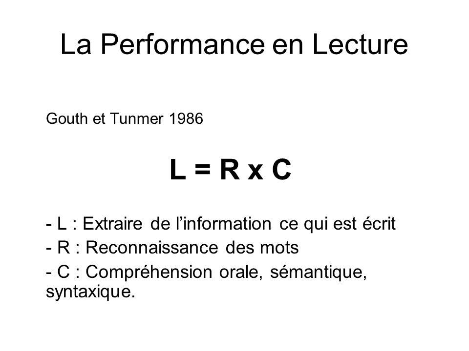La Performance en Lecture Gouth et Tunmer 1986 L = R x C - L : Extraire de l'information ce qui est écrit - R : Reconnaissance des mots - C : Compréhe