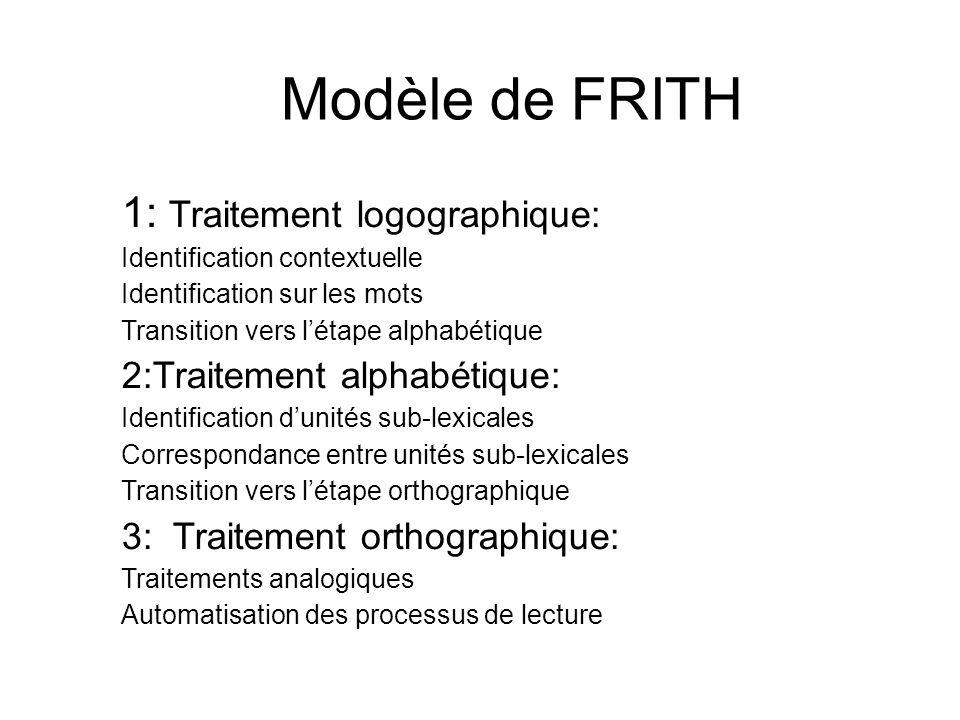 Modèle de FRITH 1: Traitement logographique: Identification contextuelle Identification sur les mots Transition vers l'étape alphabétique 2:Traitement
