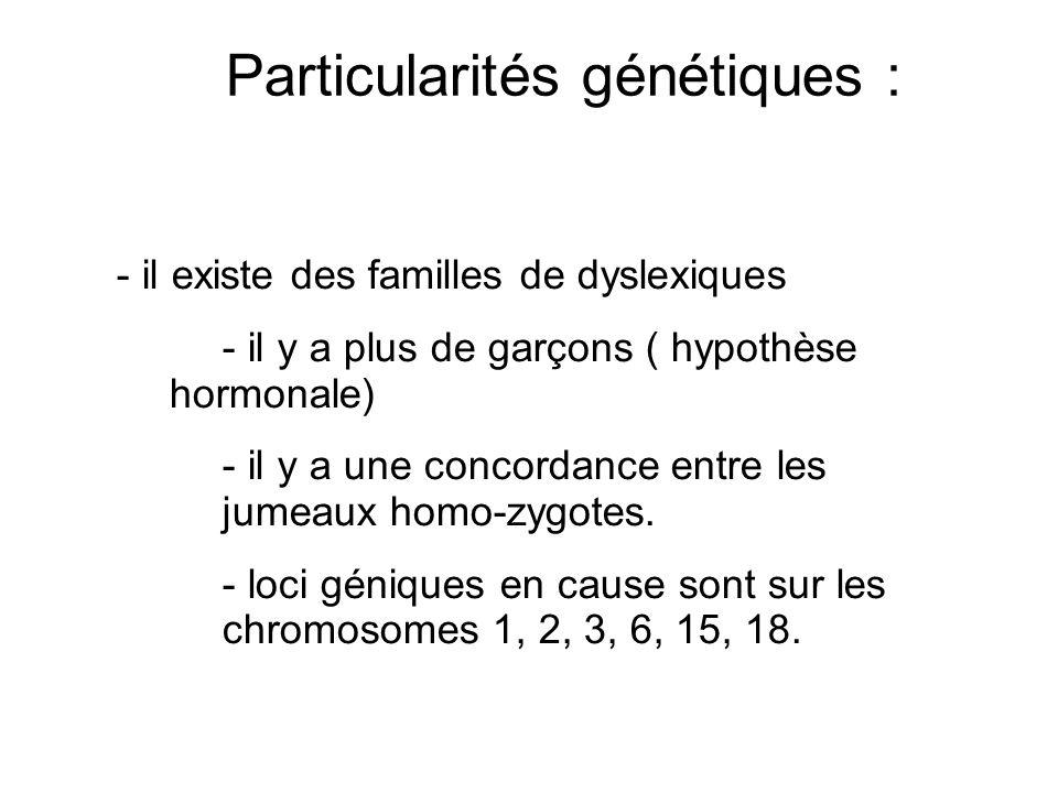 - il existe des familles de dyslexiques - il y a plus de garçons ( hypothèse hormonale) - il y a une concordance entre les jumeaux homo-zygotes. - lo