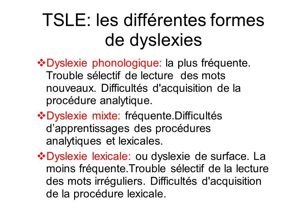 TSLE: les différentes formes de dyslexies  Dyslexie phonologique: la plus fréquente. Trouble sélectif de lecture des mots nouveaux. Difficultés d'acq