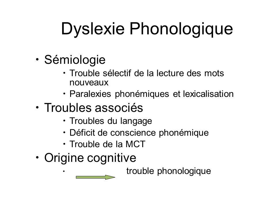 Dyslexie Phonologique Sémiologie Trouble sélectif de la lecture des mots nouveaux Paralexies phonémiques et lexicalisation Troubles associés Troubles