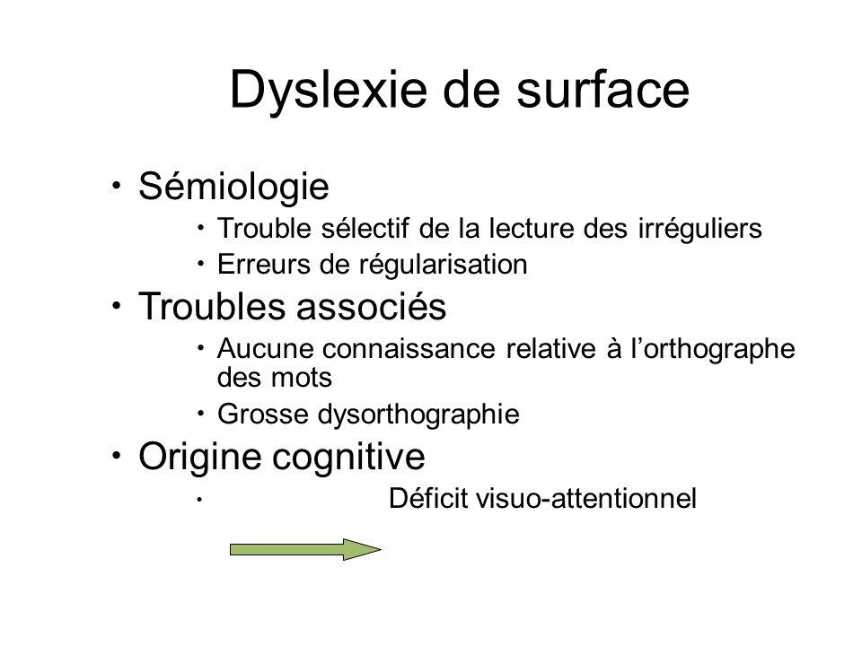 Dyslexie de surface Sémiologie Trouble sélectif de la lecture des irréguliers Erreurs de régularisation Troubles associés Aucune connaissance relative