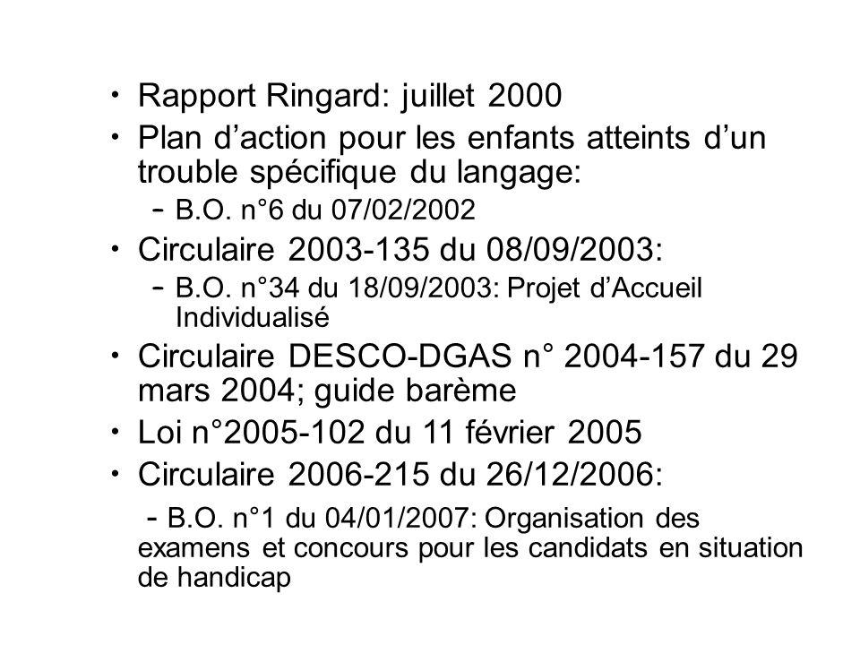 Rapport Ringard: juillet 2000 Plan d'action pour les enfants atteints d'un trouble spécifique du langage: – B.O. n°6 du 07/02/2002 Circulaire 2003-135