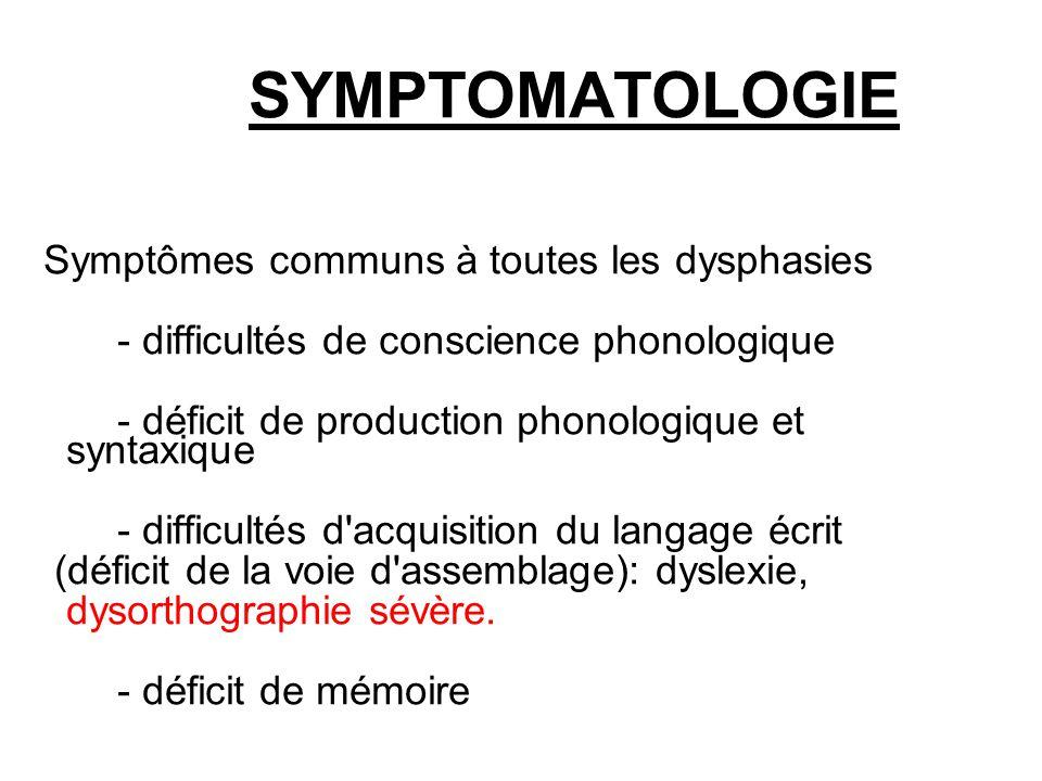 SYMPTOMATOLOGIE Symptômes communs à toutes les dysphasies - difficultés de conscience phonologique - déficit de production phonologique et syntaxique