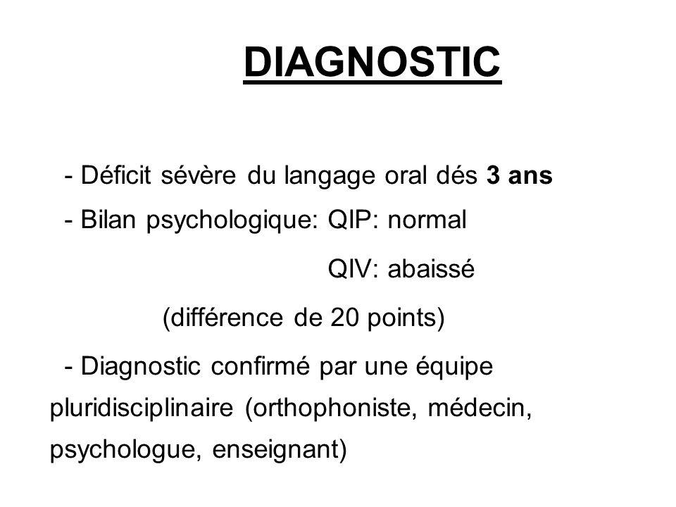 DIAGNOSTIC - Déficit sévère du langage oral dés 3 ans - Bilan psychologique:QIP: normal QIV: abaissé (différence de 20 points) - Diagnostic confirmé