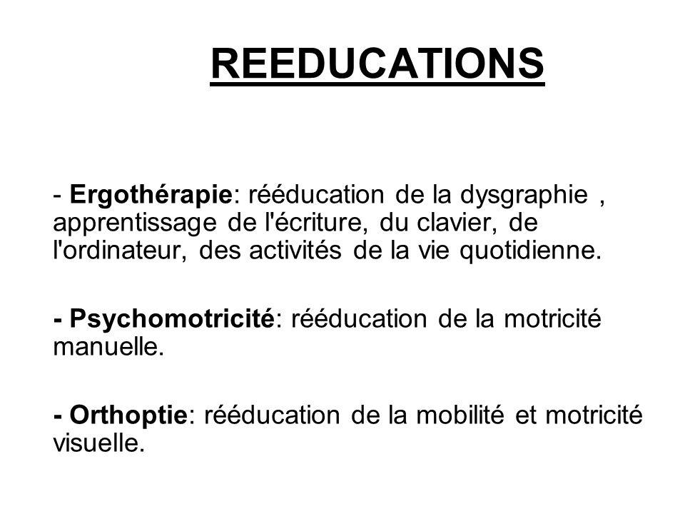 REEDUCATIONS - Ergothérapie: rééducation de la dysgraphie, apprentissage de l'écriture, du clavier, de l'ordinateur, des activités de la vie quotidien