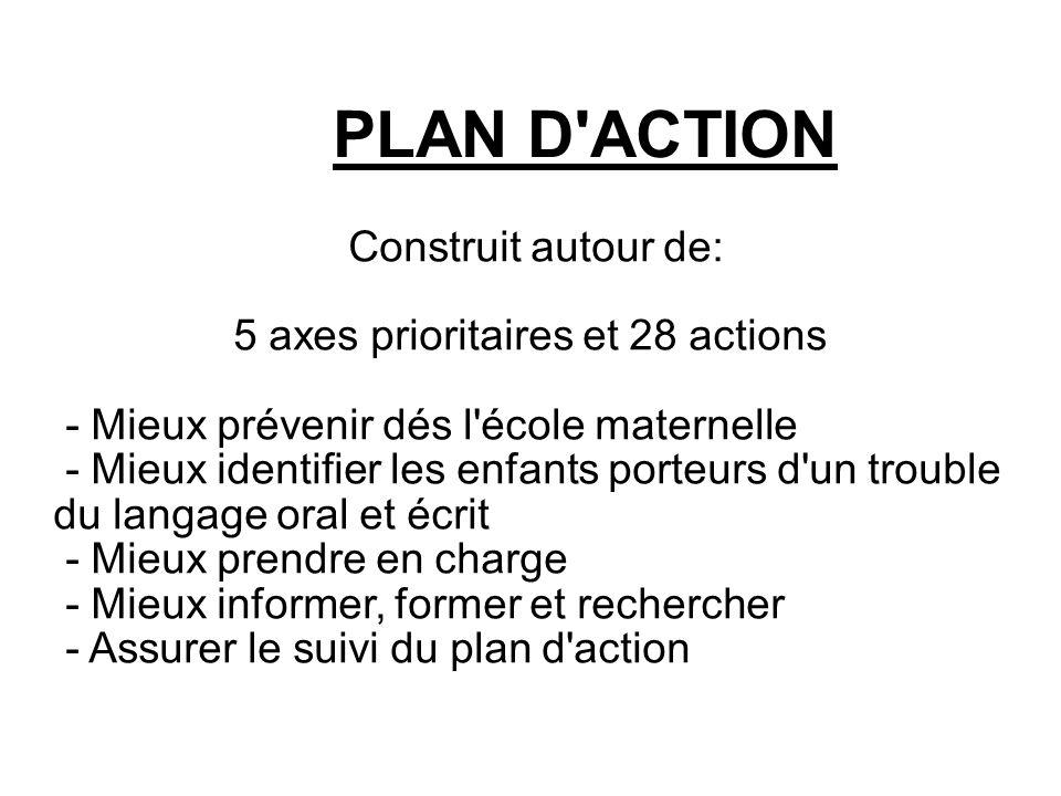 PLAN D'ACTION Construit autour de: 5 axes prioritaires et 28 actions - Mieux prévenir dés l'école maternelle - Mieux identifier les enfants porteurs d