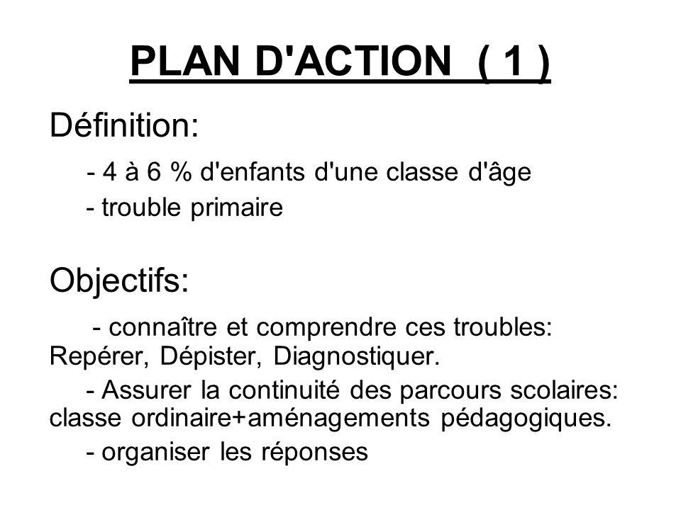 PLAN D'ACTION ( 1 ) Définition: - 4 à 6 % d'enfants d'une classe d'âge - trouble primaire Objectifs: - connaître et comprendre ces troubles: Repérer,