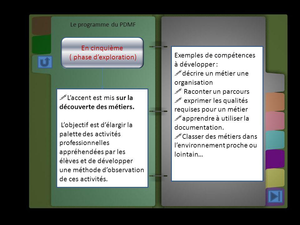 Le programme du PDMF En cinquième ( phase d'exploration)  L'accent est mis sur la découverte des métiers. L'objectif est d'élargir la palette des act