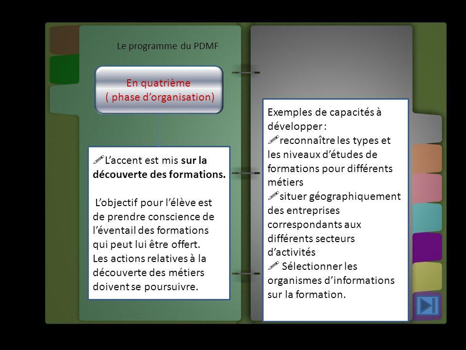 Le programme du PDMF En quatrième ( phase d'organisation)  L'accent est mis sur la découverte des formations. L'objectif pour l'élève est de prendre