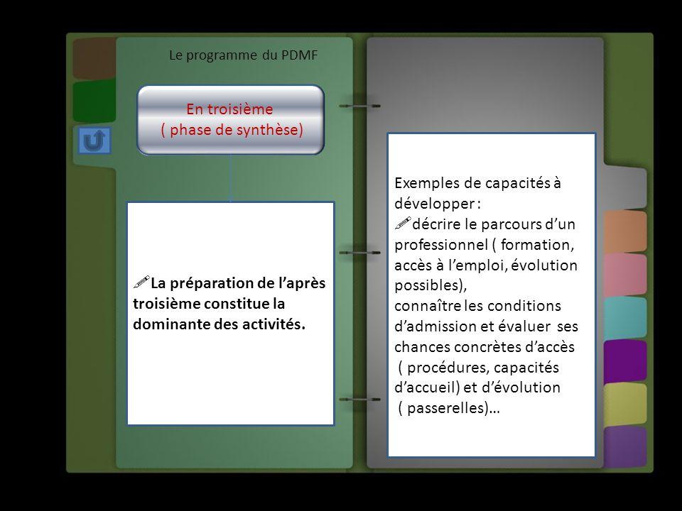 Le programme du PDMF En troisième ( phase de synthèse)  La préparation de l'après troisième constitue la dominante des activités. Exemples de capacit