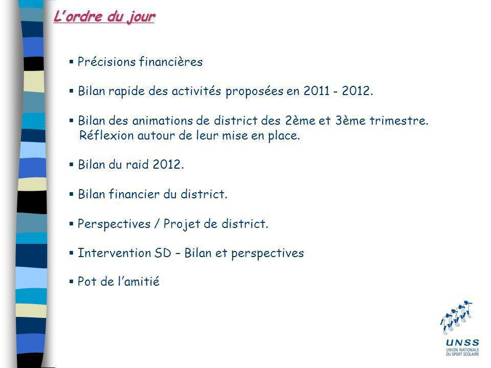 L'ordre du jour  Précisions financières  Bilan rapide des activités proposées en 2011 - 2012.  Bilan des animations de district des 2ème et 3ème tr