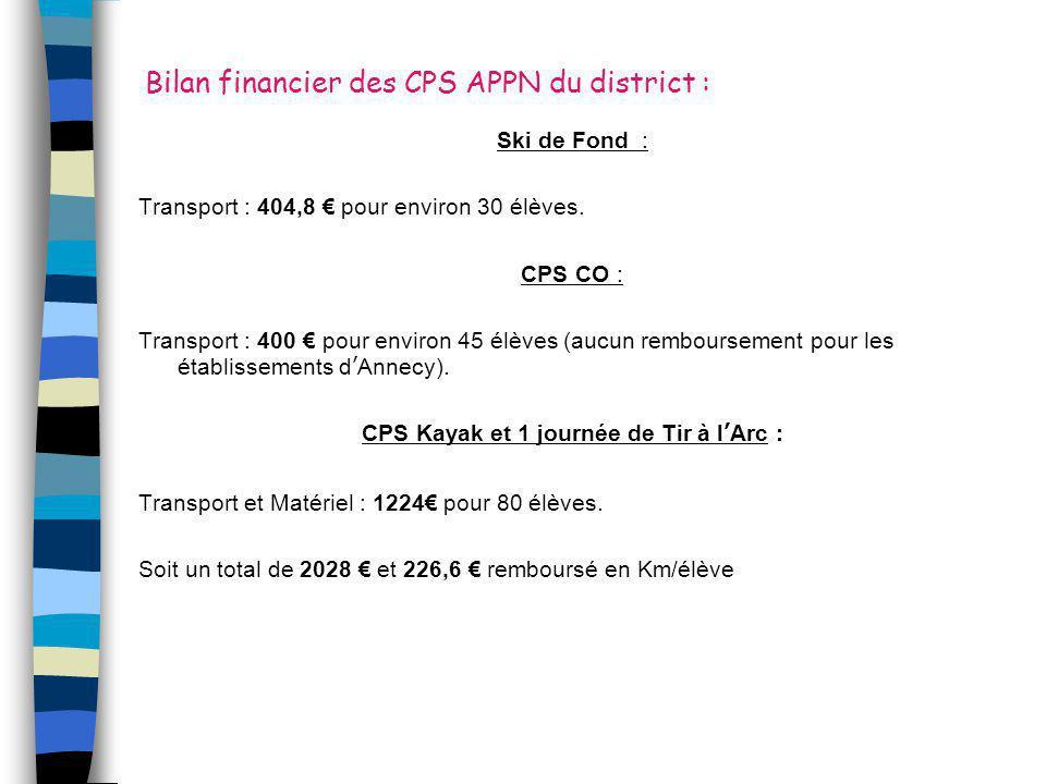 Bilan financier des CPS APPN du district : Ski de Fond : Transport : 404,8 € pour environ 30 élèves. CPS CO : Transport : 400 € pour environ 45 élèves