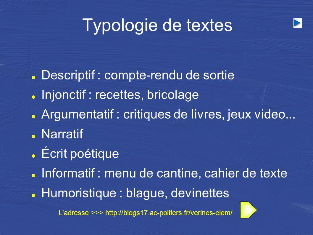 Typologie de textes Descriptif : compte-rendu de sortie Injonctif : recettes, bricolage Argumentatif : critiques de livres, jeux video...