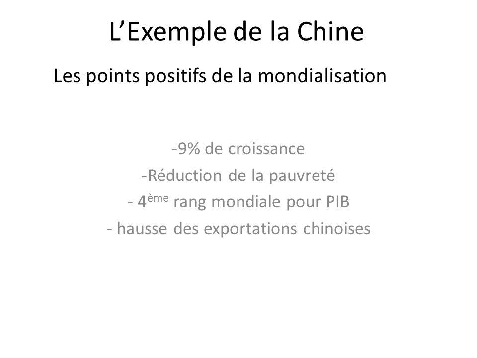 L'Exemple de la Chine -9% de croissance -Réduction de la pauvreté - 4 ème rang mondiale pour PIB - hausse des exportations chinoises Les points positifs de la mondialisation