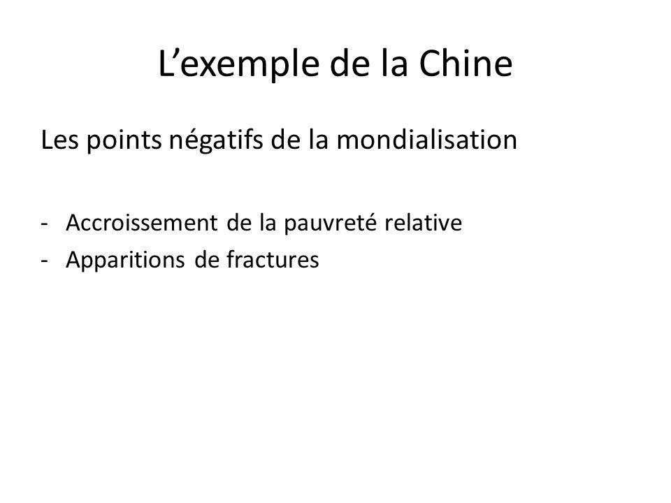 L'exemple de la Chine Les points négatifs de la mondialisation -Accroissement de la pauvreté relative -Apparitions de fractures