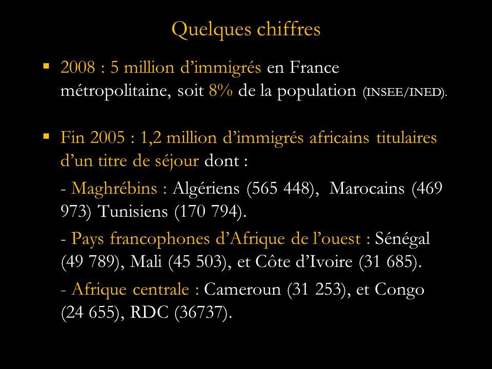 Quelques chiffres  2008 : 5 million d'immigrés en France métropolitaine, soit 8% de la population ( INSEE/INED).
