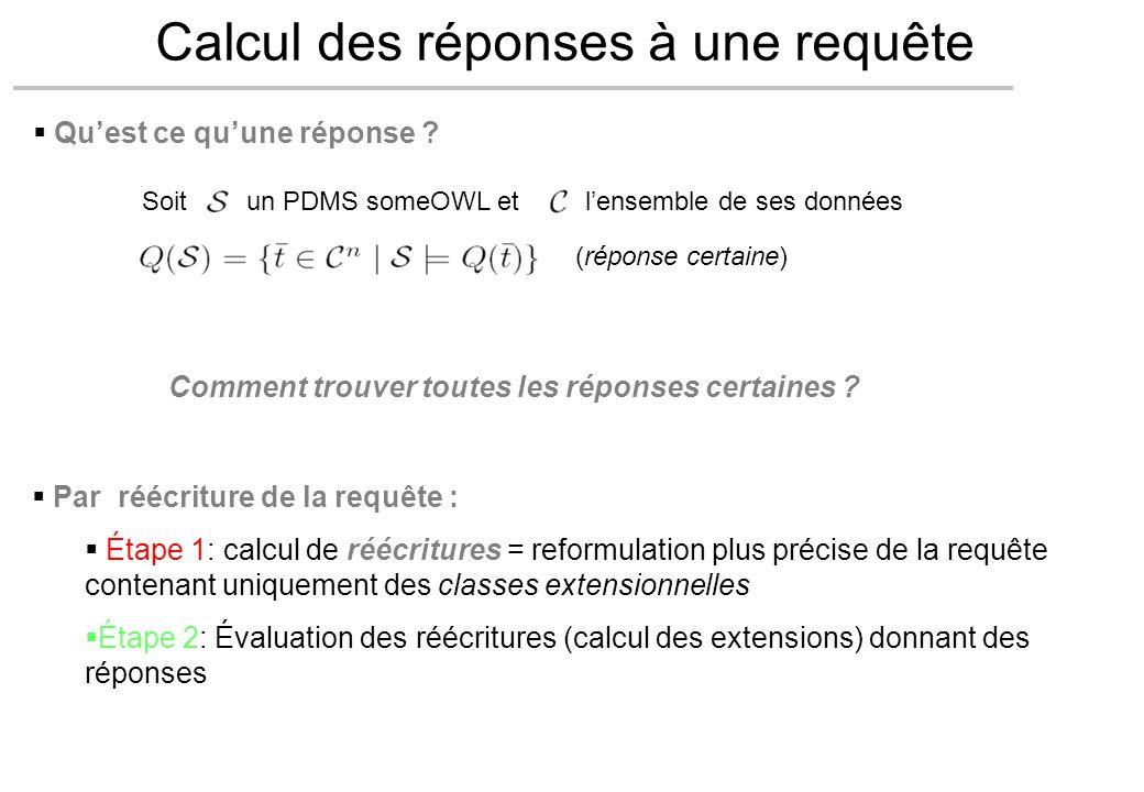 Calcul des réponses à une requête  Par réécriture de la requête :  Étape 1: calcul de réécritures = reformulation plus précise de la requête contena