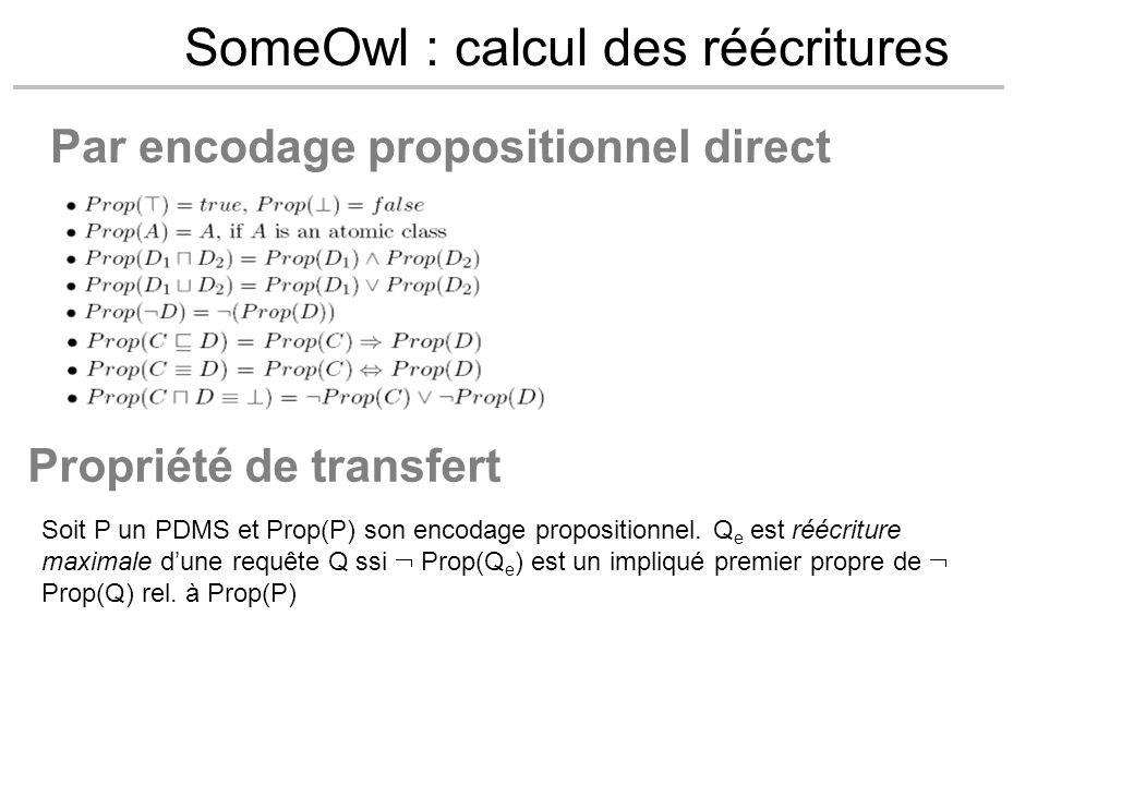 Par encodage propositionnel direct Propriété de transfert Soit P un PDMS et Prop(P) son encodage propositionnel. Q e est réécriture maximale d'une req