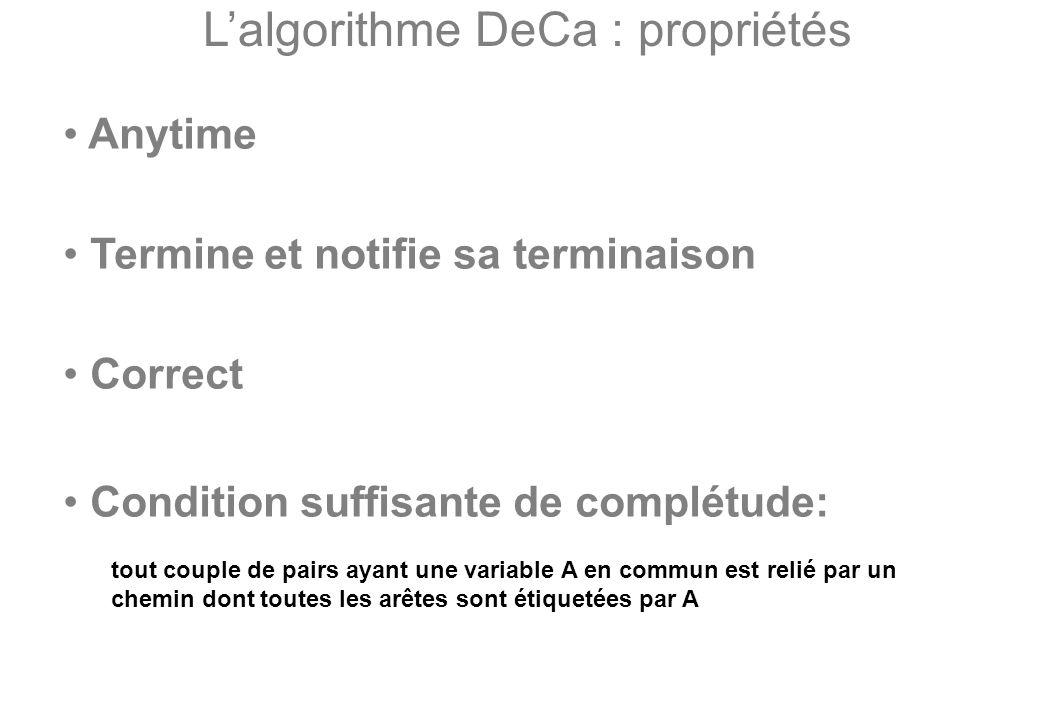 Anytime Termine et notifie sa terminaison Correct Condition suffisante de complétude: tout couple de pairs ayant une variable A en commun est relié pa