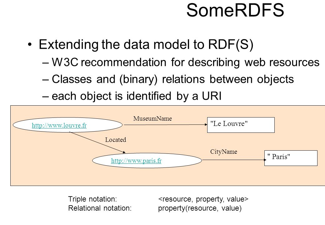 SomeRDFS Extending the data model to RDF(S) –W3C recommendation for describing web resources –Classes and (binary) relations between objects –each obj