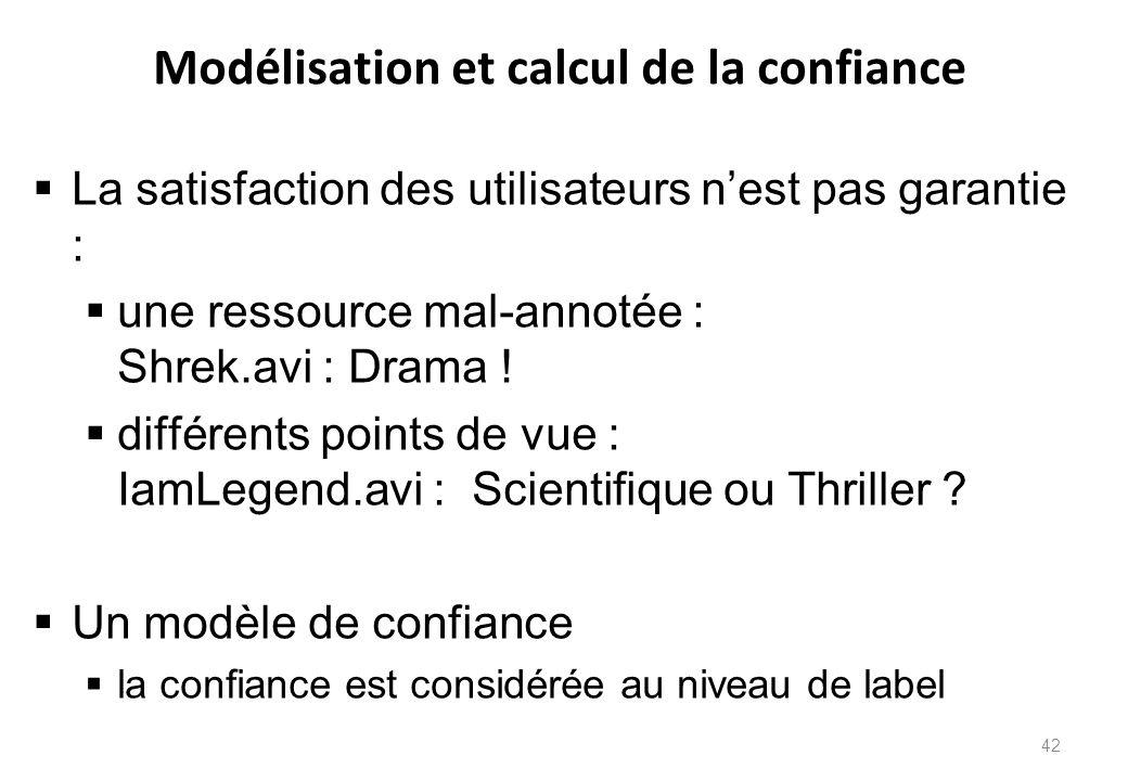 Modélisation et calcul de la confiance  La satisfaction des utilisateurs n'est pas garantie :  une ressource mal-annotée : Shrek.avi : Drama !  dif
