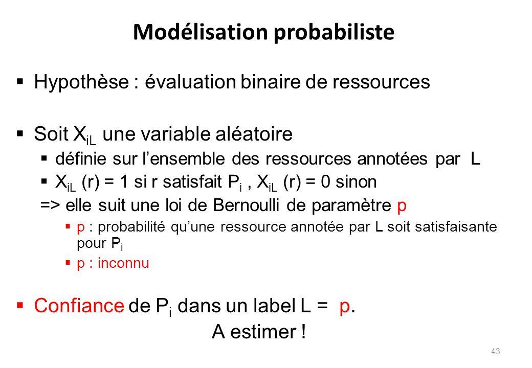 Modélisation probabiliste  Hypothèse : évaluation binaire de ressources  Soit X iL une variable aléatoire  définie sur l'ensemble des ressources an