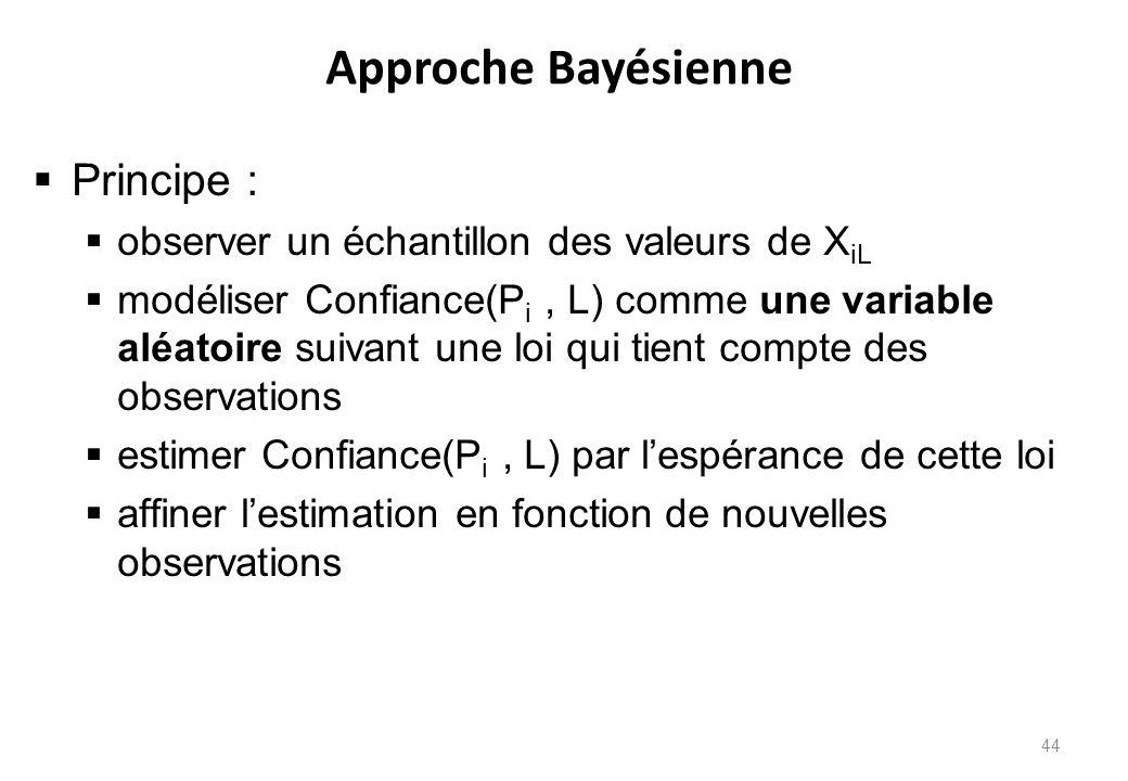 Approche Bayésienne  Principe :  observer un échantillon des valeurs de X iL  modéliser Confiance(P i, L) comme une variable aléatoire suivant une