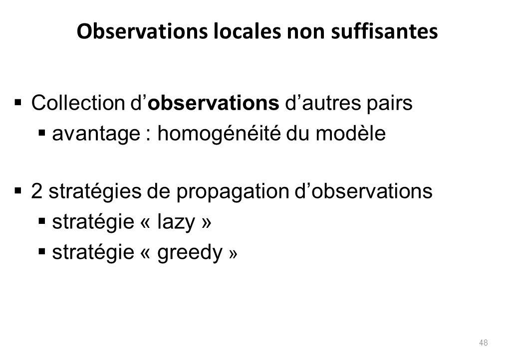 Observations locales non suffisantes  Collection d'observations d'autres pairs  avantage : homogénéité du modèle  2 stratégies de propagation d'obs
