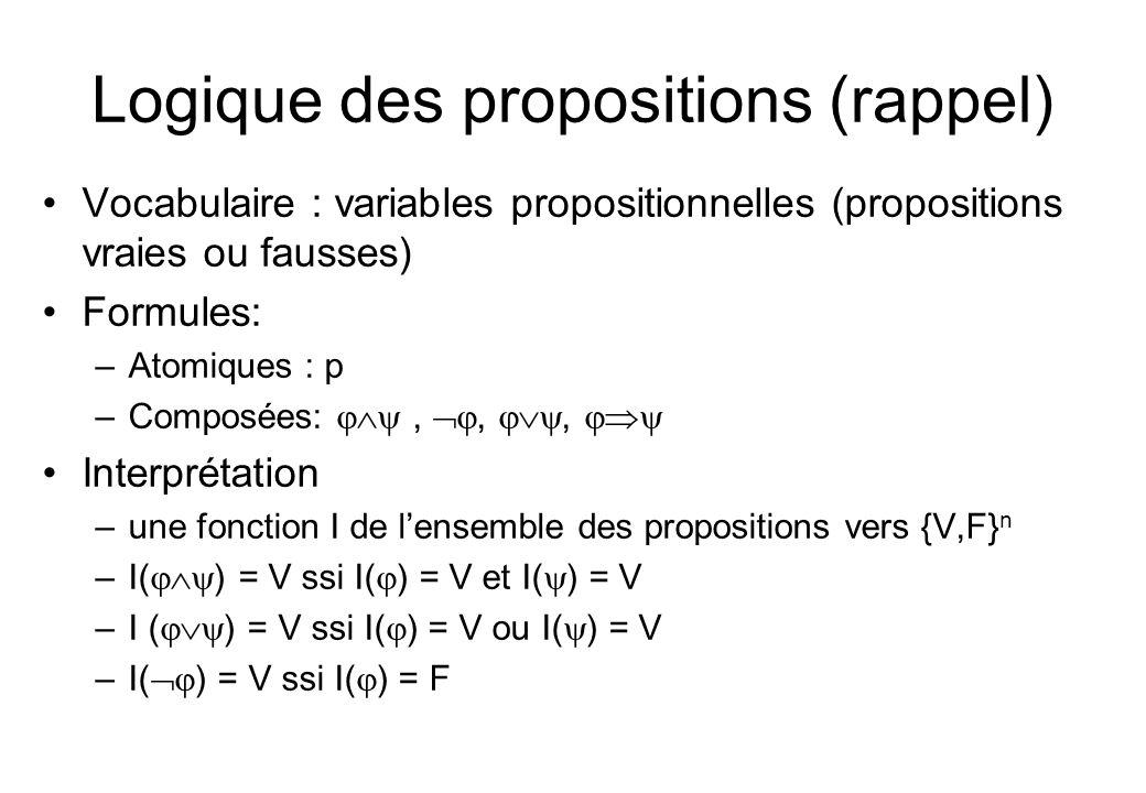 Logique des propositions (rappel) Vocabulaire : variables propositionnelles (propositions vraies ou fausses) Formules: –Atomiques : p –Composées: ,