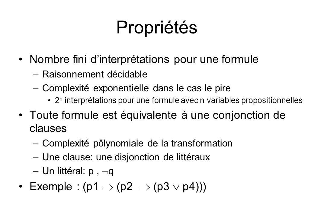 Propriétés Nombre fini d'interprétations pour une formule –Raisonnement décidable –Complexité exponentielle dans le cas le pire 2 n interprétations po