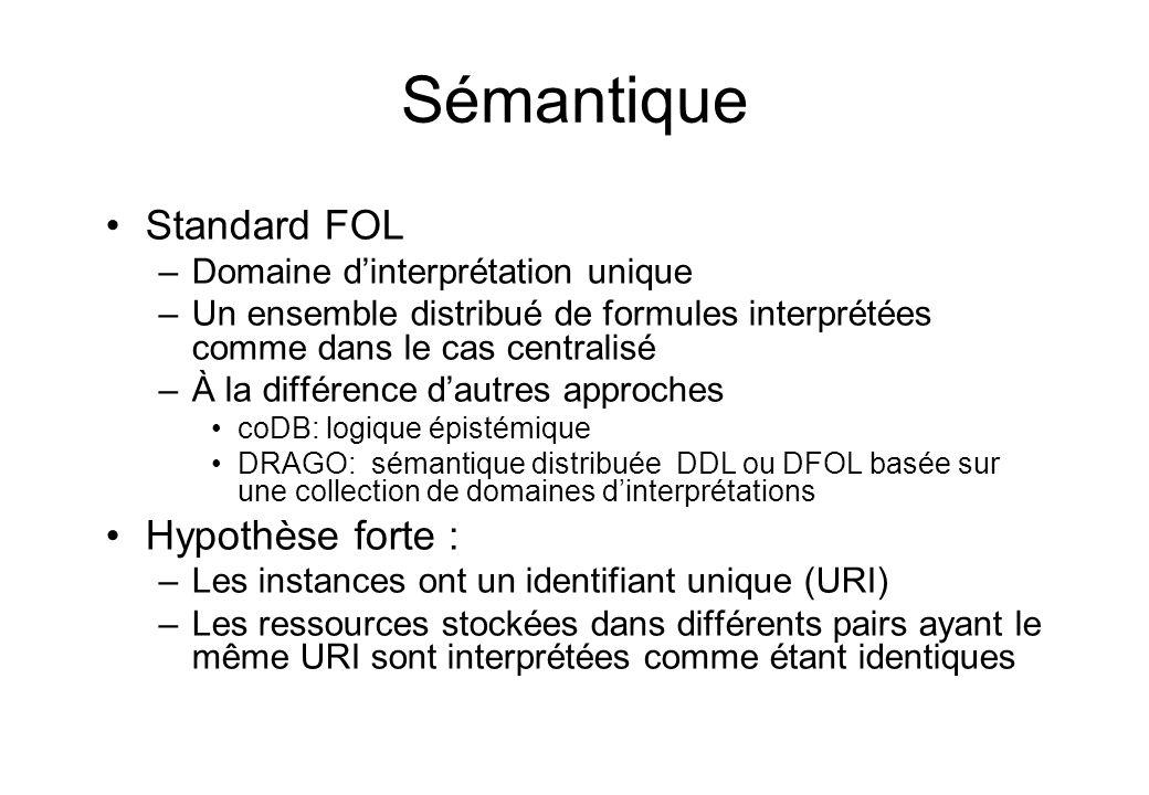 Sémantique Standard FOL –Domaine d'interprétation unique –Un ensemble distribué de formules interprétées comme dans le cas centralisé –À la différence