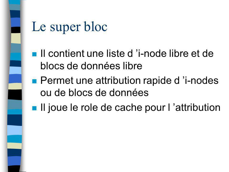 Le super bloc n Il contient une liste d 'i-node libre et de blocs de données libre n Permet une attribution rapide d 'i-nodes ou de blocs de données n