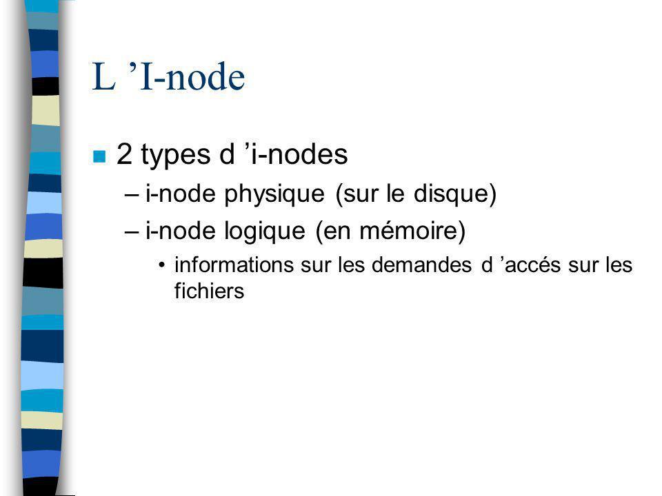 L 'I-node n 2 types d 'i-nodes –i-node physique (sur le disque) –i-node logique (en mémoire) informations sur les demandes d 'accés sur les fichiers
