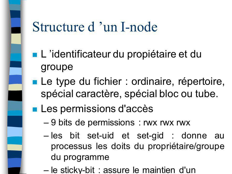 Structure d 'un I-node L 'identificateur du propiétaire et du groupe Le type du fichier : ordinaire, répertoire, spécial caractère, spécial bloc ou tu