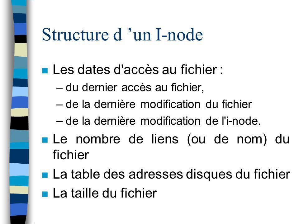Structure d 'un I-node Les dates d'accès au fichier : –du dernier accès au fichier, –de la dernière modification du fichier –de la dernière modificati