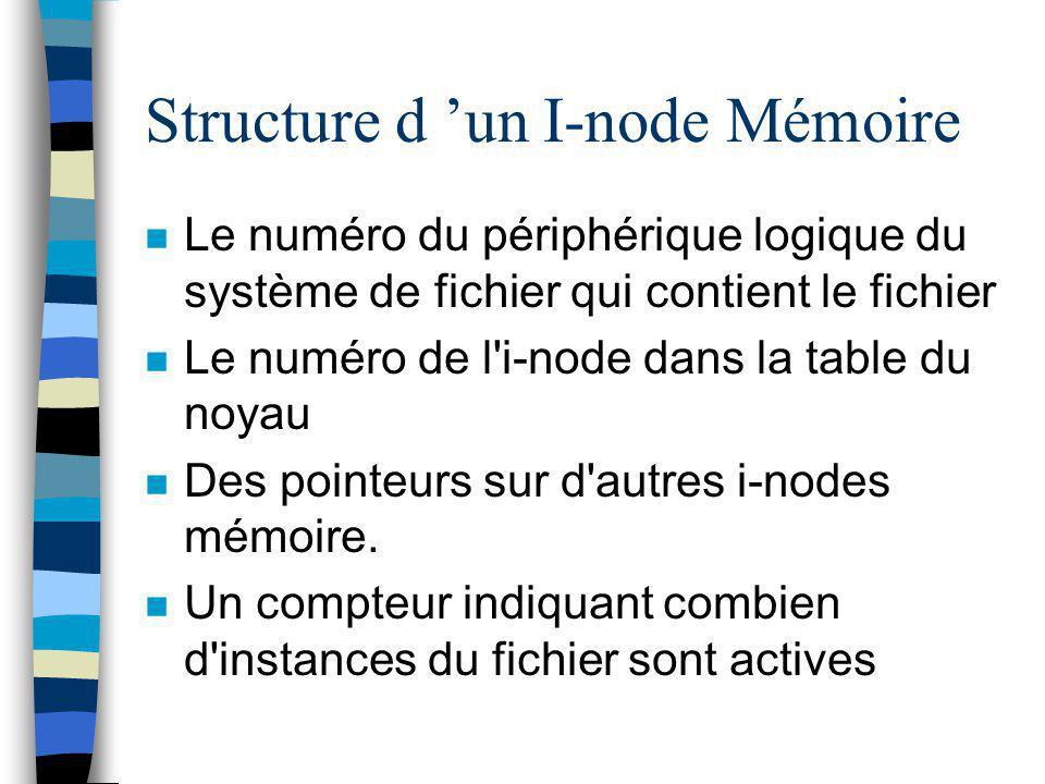 Structure d 'un I-node Mémoire Le numéro du périphérique logique du système de fichier qui contient le fichier Le numéro de l'i-node dans la table du