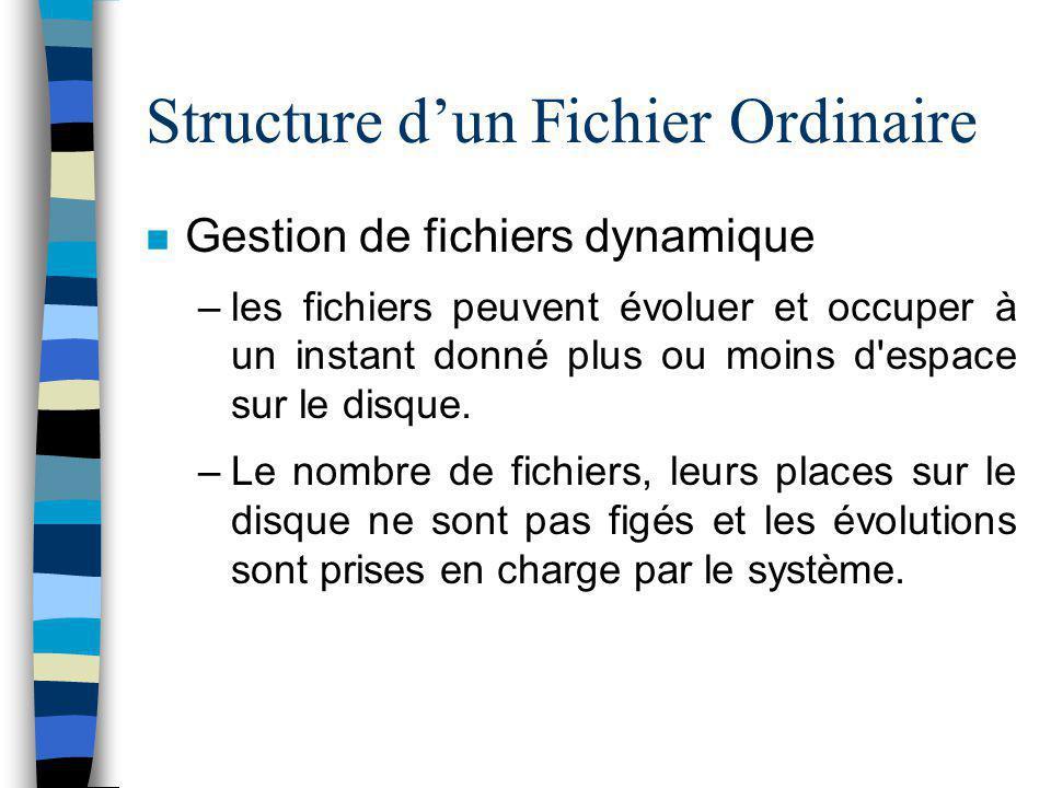 Structure d'un Fichier Ordinaire Gestion de fichiers dynamique –les fichiers peuvent évoluer et occuper à un instant donné plus ou moins d'espace sur