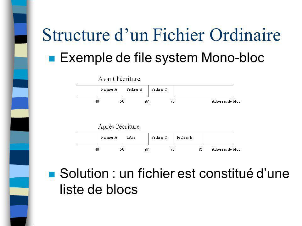 Structure d'un Fichier Ordinaire n Exemple de file system Mono-bloc n Solution : un fichier est constitué d'une liste de blocs