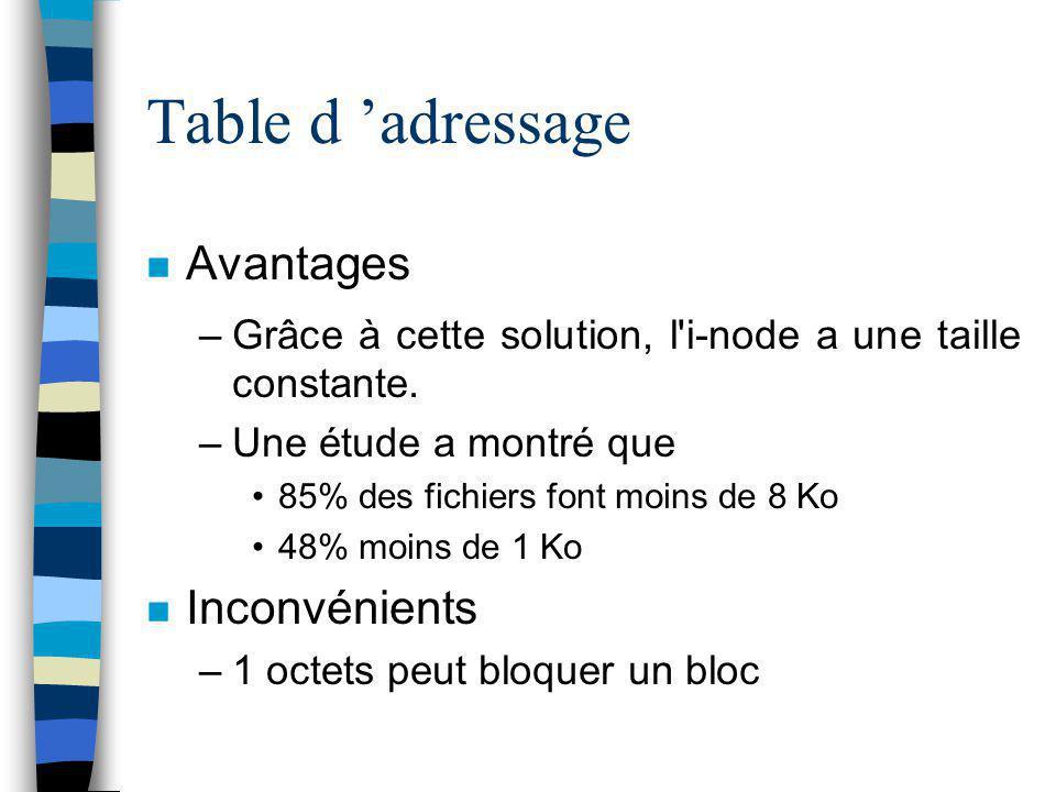 Table d 'adressage Avantages –Grâce à cette solution, l'i-node a une taille constante. –Une étude a montré que 85% des fichiers font moins de 8 Ko 48%