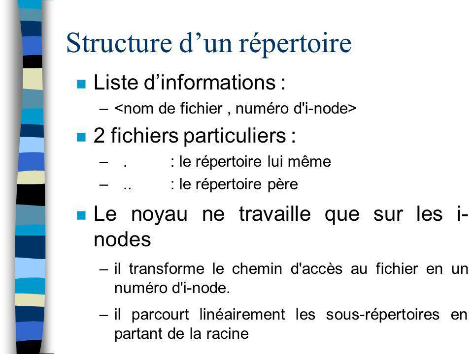 Structure d'un répertoire Liste d'informations : – 2 fichiers particuliers : –. : le répertoire lui même –.. : le répertoire père Le noyau ne travaill