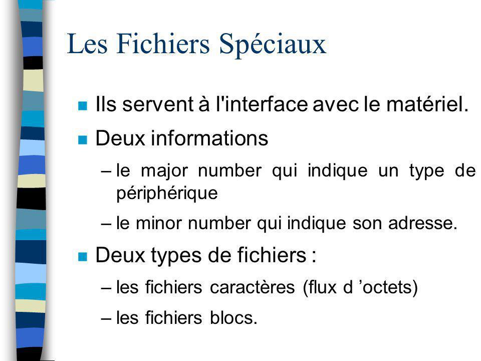 Les Fichiers Spéciaux Ils servent à l'interface avec le matériel. Deux informations –le major number qui indique un type de périphérique –le minor num