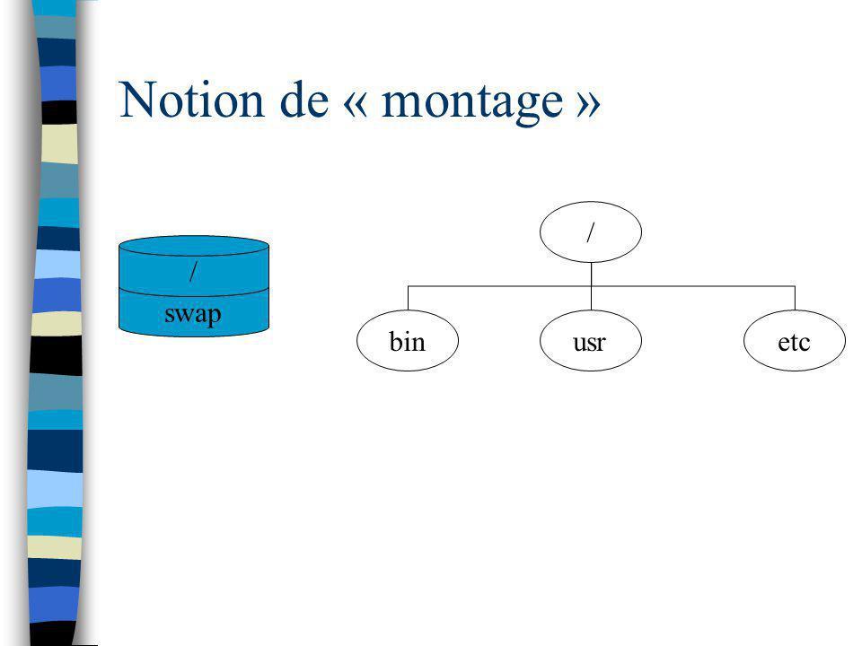 swap Notion de « montage » / bin usr etc /