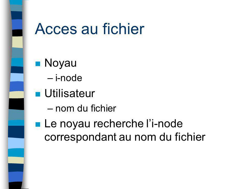 Acces au fichier n Noyau –i-node n Utilisateur –nom du fichier n Le noyau recherche l'i-node correspondant au nom du fichier