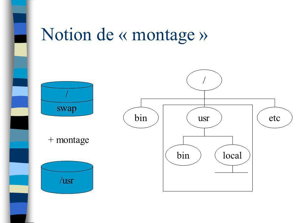 swap Notion de « montage » / binusretc binlocal / /usr + montage