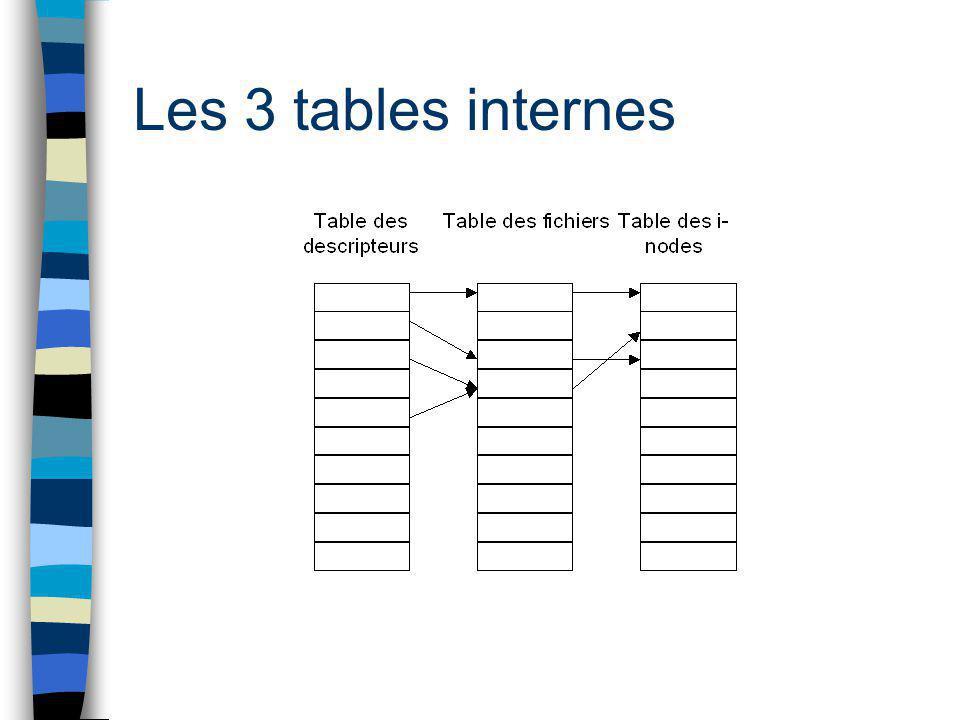 Les 3 tables internes