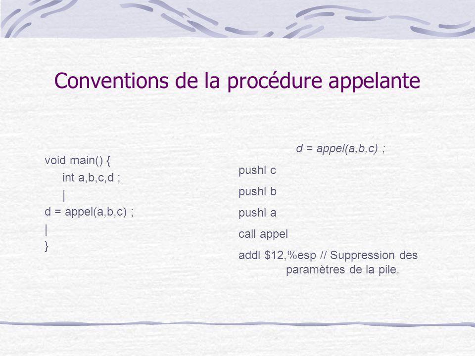 Conventions de la procédure appelante void main() { int a,b,c,d ; | d = appel(a,b,c) ; | } d = appel(a,b,c) ; pushl c pushl b pushl a call appel addl