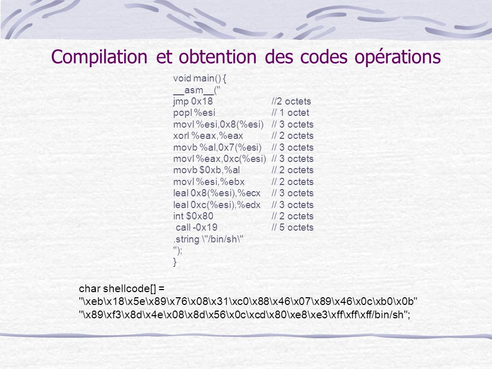 Compilation et obtention des codes opérations void main() { __asm__(