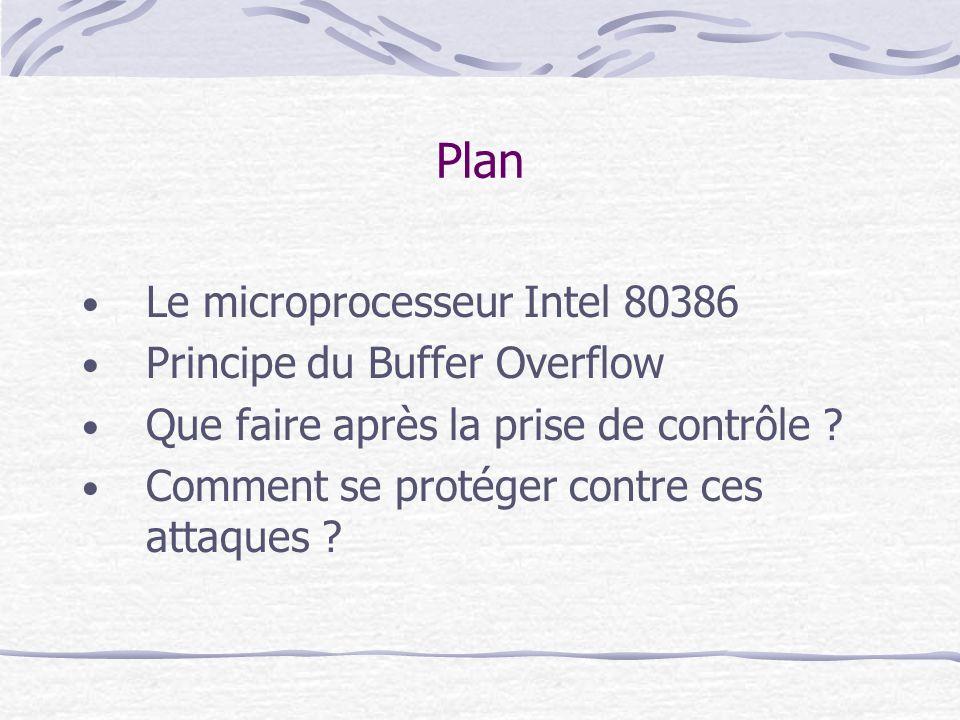 Le microprocesseur Intel 80386 Les registres de segment : CS, SS, DS, ES, FS, GS Les registres banalisés : EAX, EBX, ECX, EDX, ESI, EDI Les autres registres : EFLAGS, EIP, EBP, ESP